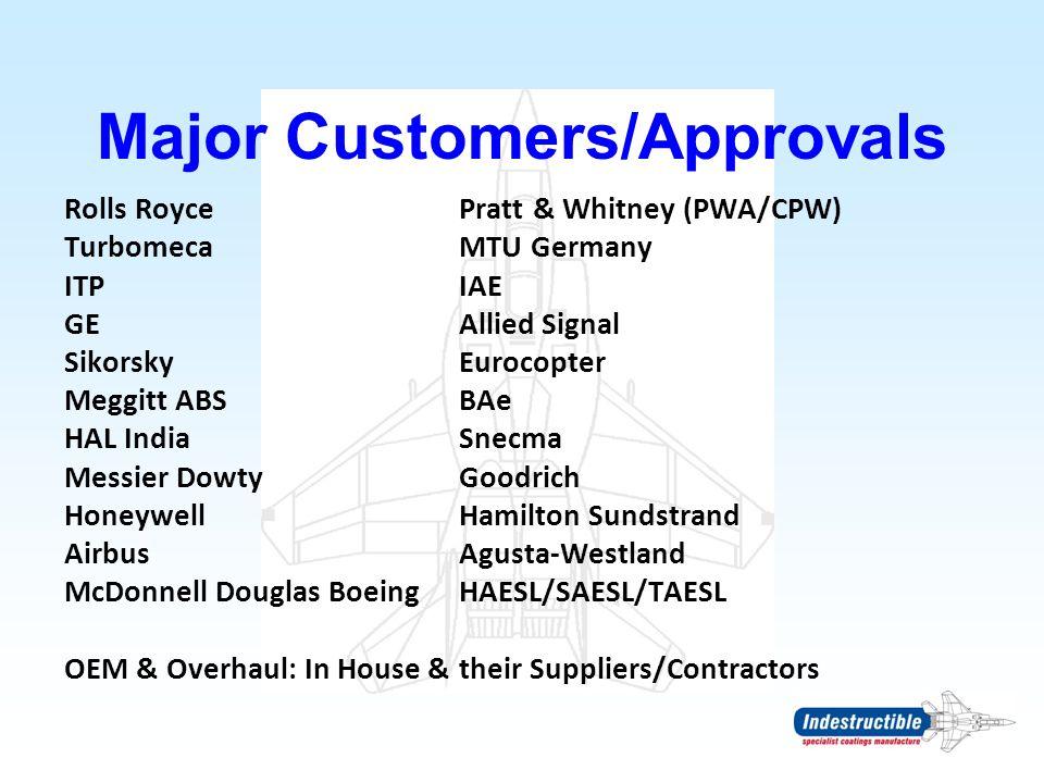 Major Customers/Approvals Rolls Royce Turbomeca ITP GE Sikorsky Meggitt ABS HAL India Messier Dowty Honeywell Airbus McDonnell Douglas Boeing OEM & Ov