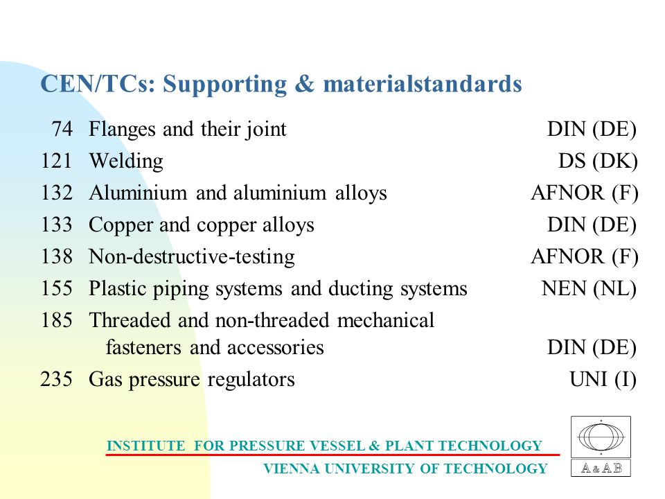 INSTITUTE FOR PRESSURE VESSEL & PLANT TECHNOLOGY VIENNA UNIVERSITY OF TECHNOLOGY CEN/TCs: Supporting & materialstandards 74Flanges and their joint DIN (DE) 121Welding DS (DK) 132Aluminium and aluminium alloys AFNOR (F) 133Copper and copper alloys DIN (DE) 138Non-destructive-testing AFNOR (F) 155Plastic piping systems and ducting systems NEN (NL) 185Threaded and non-threaded mechanical fasteners and accessories DIN (DE) 235Gas pressure regulators UNI (I)