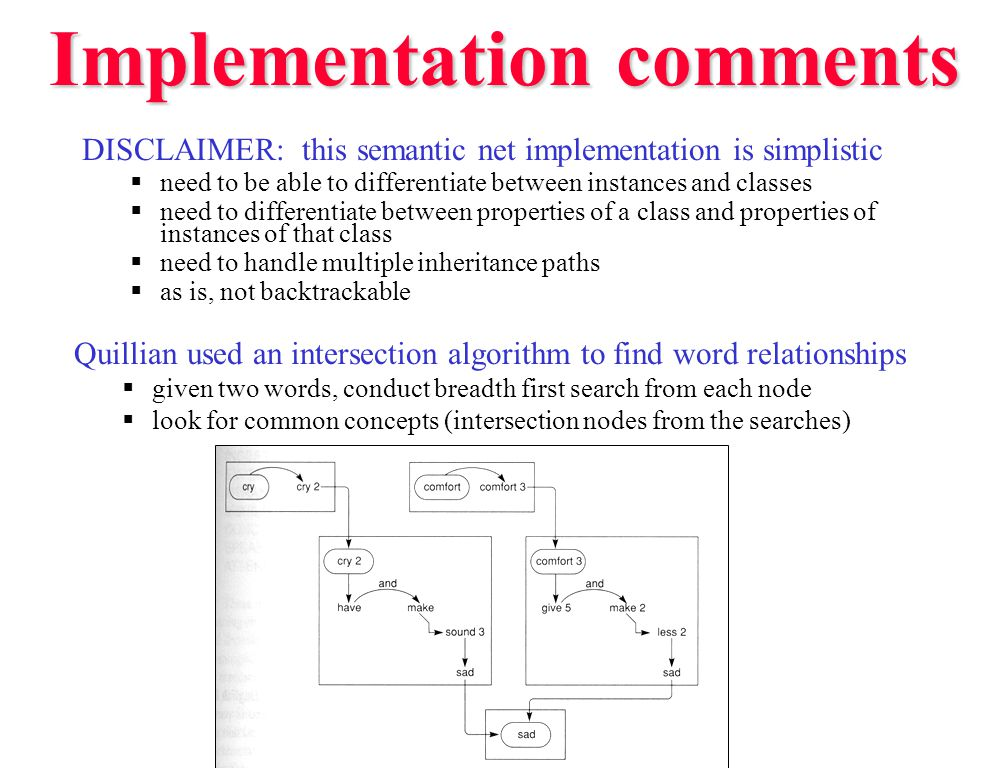Conceptual dependency theory not surprisingly, early semantic nets did not scale well  most links were general associations  no real basis for structuring semantic relations much research has been done in defining richer sets of links  rely on richer formalism, not richer domain knowledge Conceptual Dependency Theory (Schank, 1973)  attempts to model the semantic structure of natural language  4 primitive conceptualizations, from which meaning is built ACTaction PPobjects (picture producers) AAmodifiers of actions (action aiders) PAmodifiers of objects (picture aiders) primitive actions include: ATRANS (transfer a relationship, e.g., give) PTRANS (transfer physical location, e.g., move) MTRANS (transfer mental information, e.g., tell)...