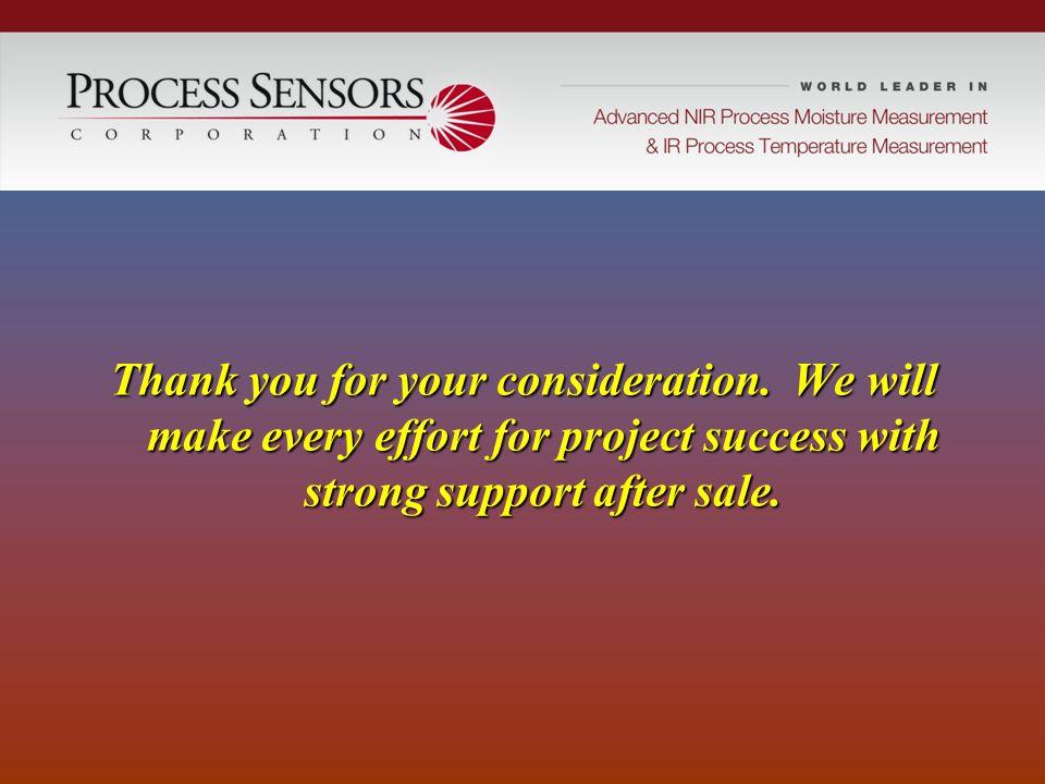 Process Sensors Corp. 113 Cedar St. Milford, Ma. 01757 USA 508.473-9901www.processsensors.com