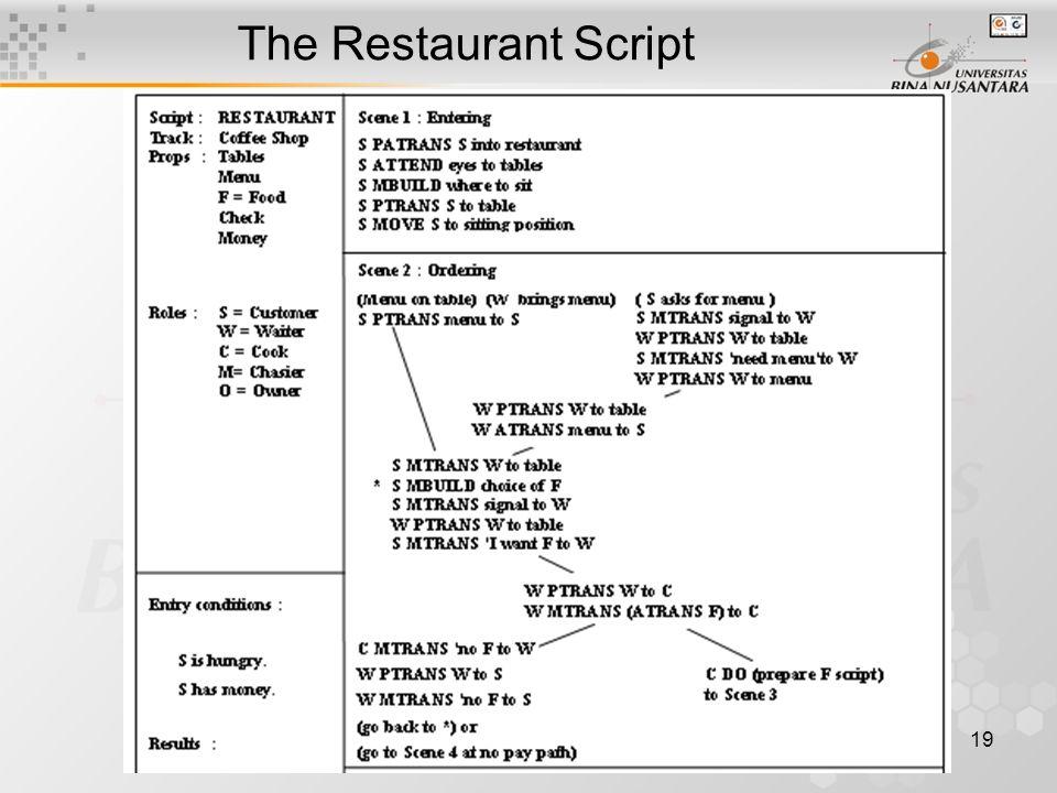 19 The Restaurant Script