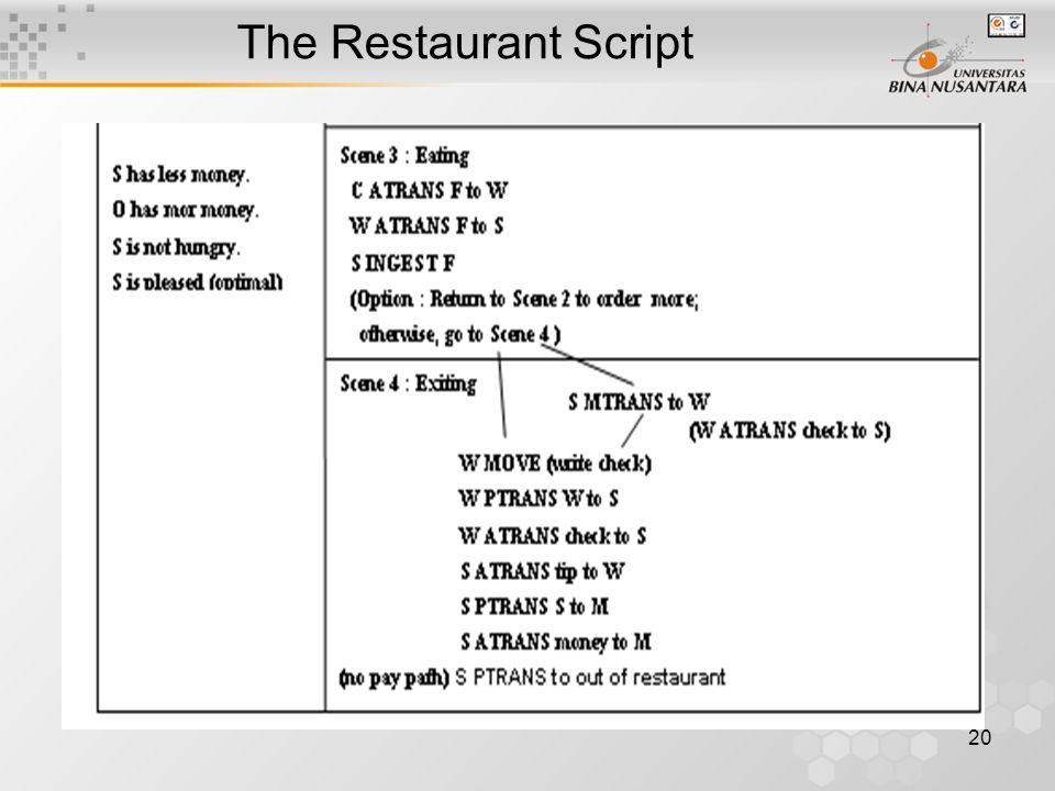 20 The Restaurant Script