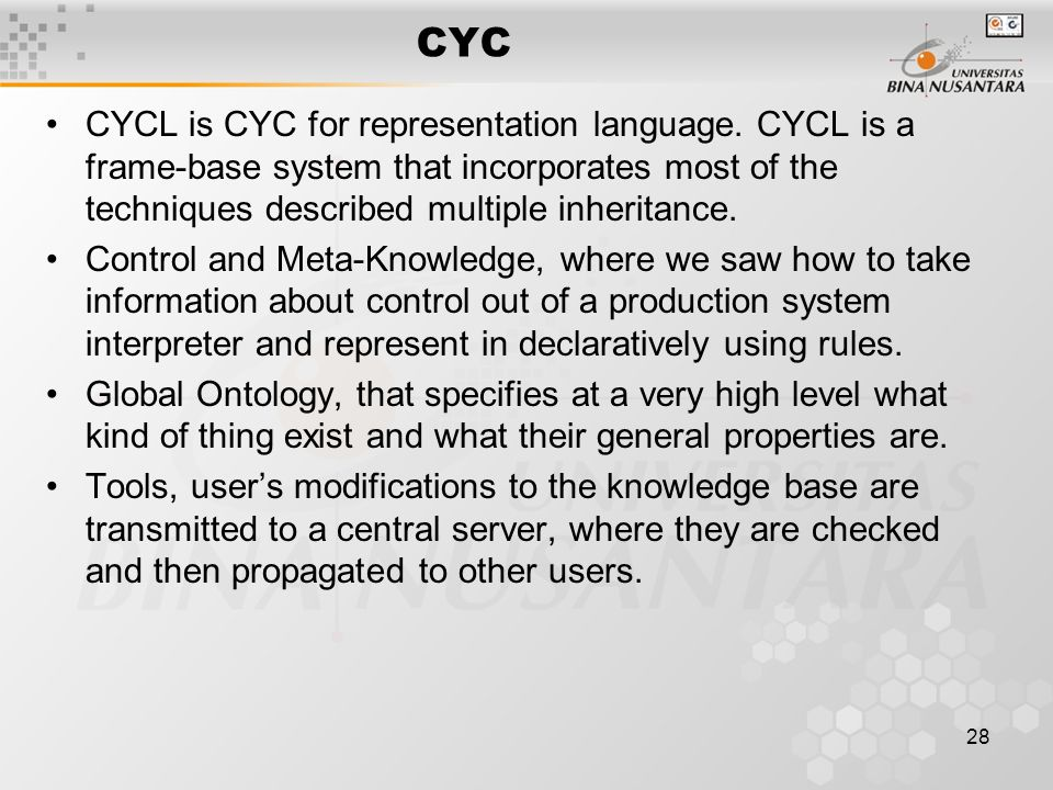 28 CYC CYCL is CYC for representation language.