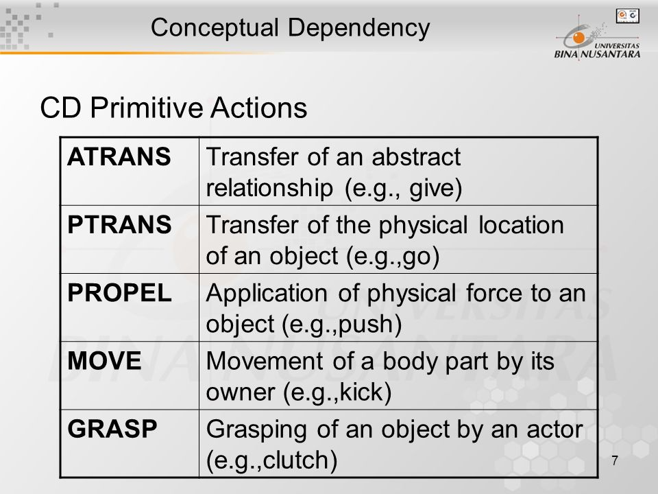 7 Conceptual Dependency CD Primitive Actions ATRANSTransfer of an abstract relationship (e.g., give) PTRANSTransfer of the physical location of an object (e.g.,go) PROPELApplication of physical force to an object (e.g.,push) MOVEMovement of a body part by its owner (e.g.,kick) GRASPGrasping of an object by an actor (e.g.,clutch)