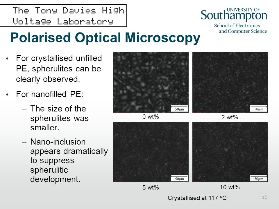 Polarised Optical Microscopy For crystallised unfilled PE, spherulites can be clearly observed. For nanofilled PE: – The size of the spherulites was s
