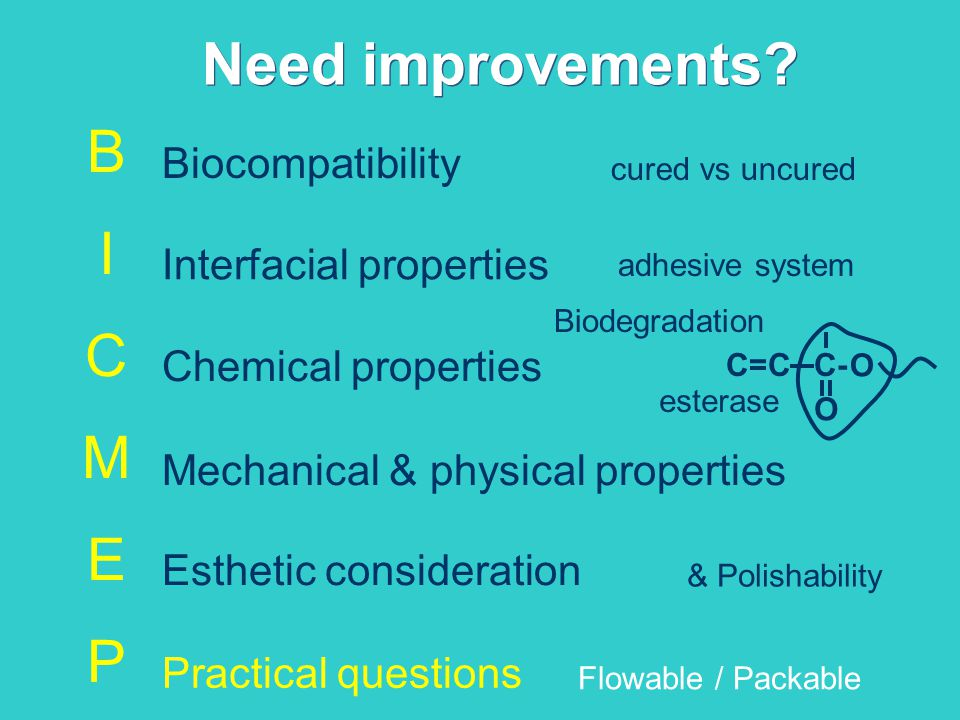 BICMEPBICMEP Biocompatibility Interfacial properties Chemical properties Mechanical & physical properties Esthetic consideration cured vs uncured adhesive system esterase O O C-C=C Biodegradation & Polishability Flowable / Packable Practical questions Need improvements?