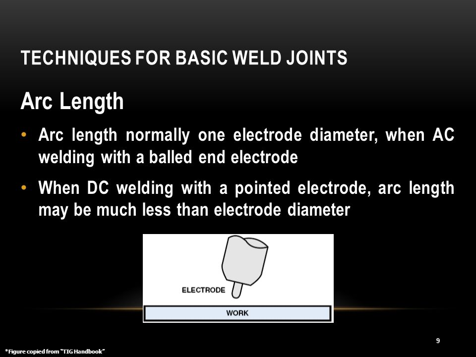 TECHNIQUES FOR BASIC WELD JOINTS Arc Length Arc length normally one electrode diameter, when AC welding with a balled end electrode When DC welding wi