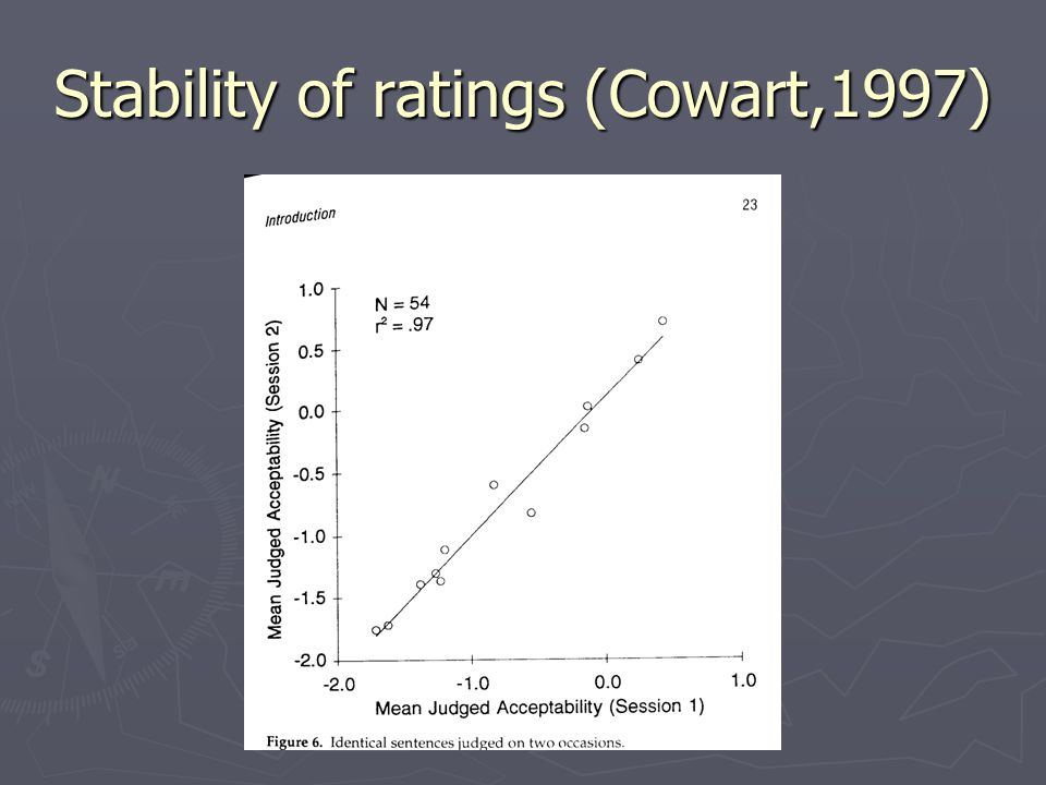 Example of acceptability judgment: Cowart, 1997 ► Subject extraction: I wonder who you think (that) likes John.
