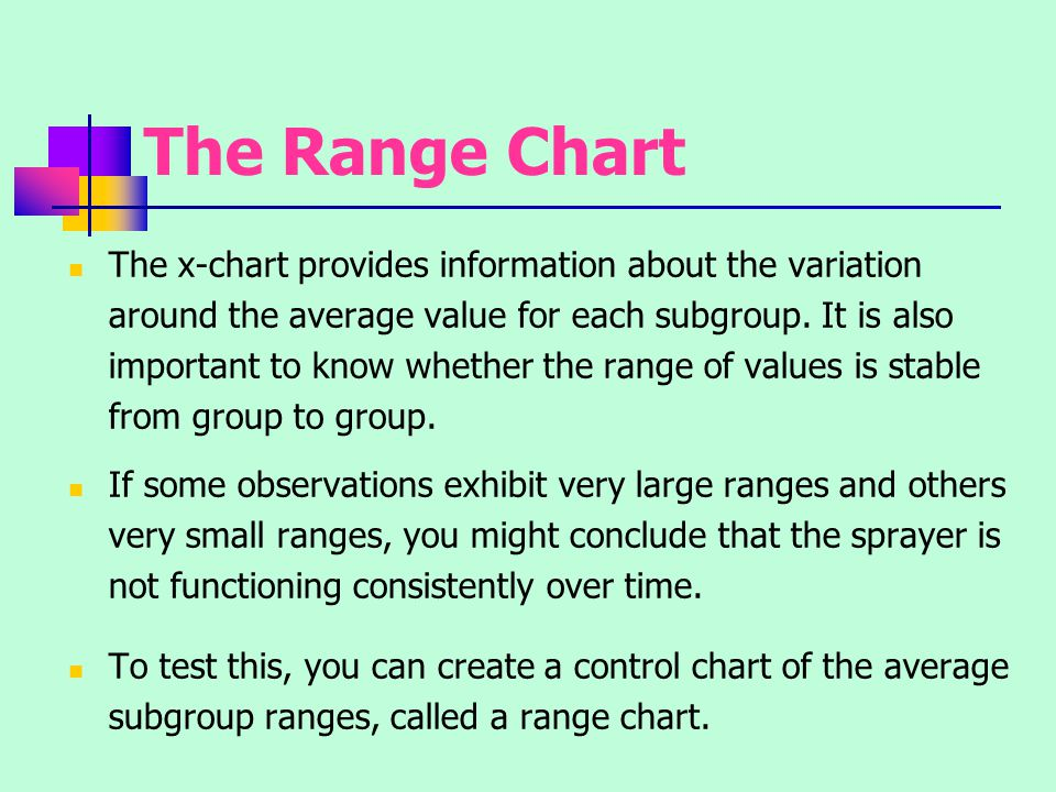 The Range Chart If  is known, the control limits are: See QC Correction Control
