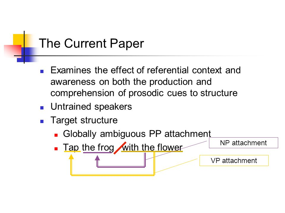 The Current Paper Examines the effect of referential context and awareness on both the production and comprehension of prosodic cues to structure Untrained speakers Target structure Globally ambiguous PP attachment Tap the frog with the flower NP attachment VP attachment