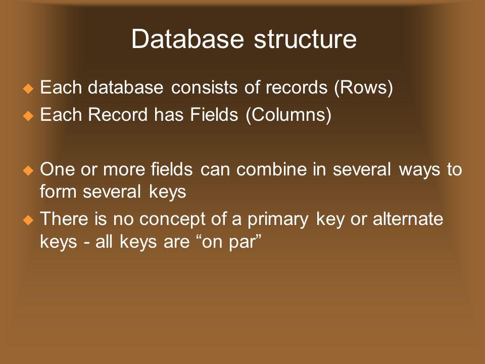 Dataquery