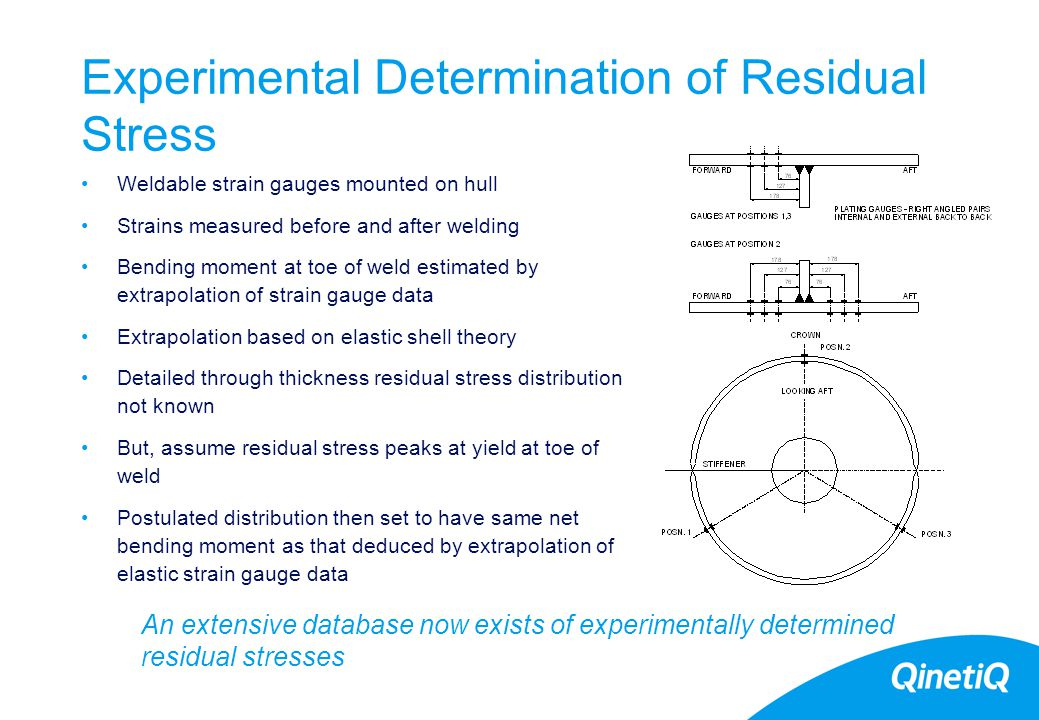 14 Experimental Determination of Residual Stress Weldable strain gauges mounted on hull Strains measured before and after welding Bending moment at to