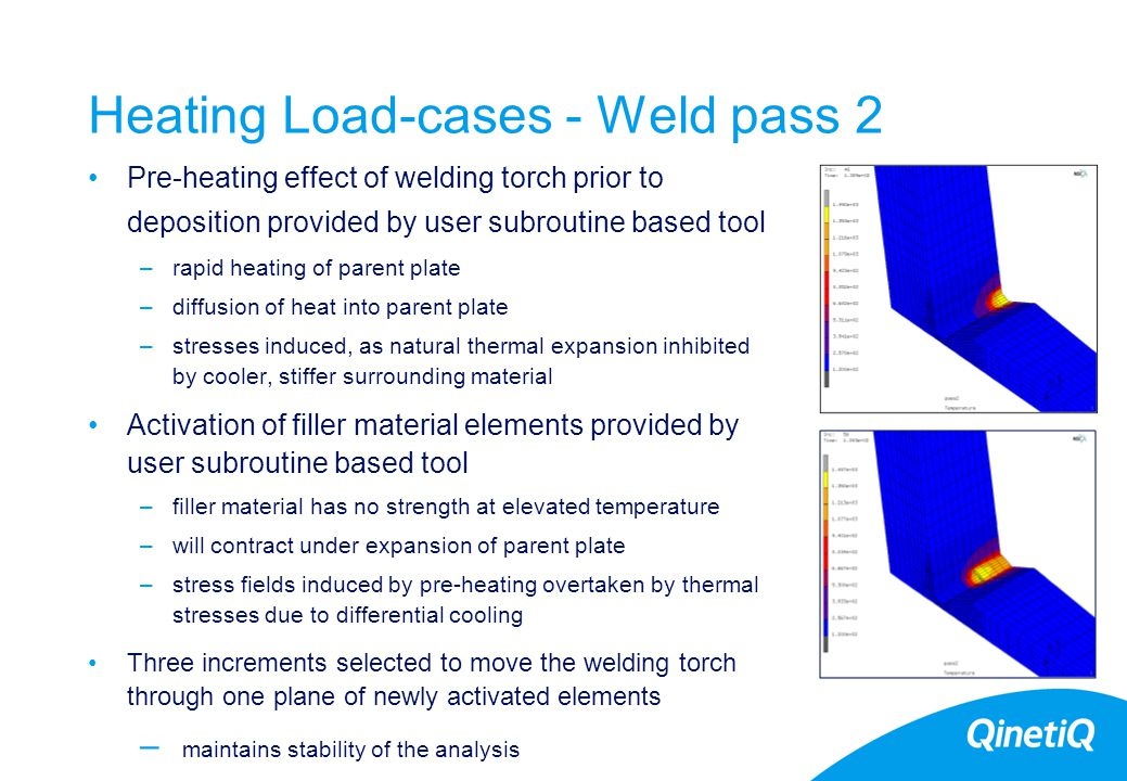 24 Heating Load-cases - Weld pass 2 Pre-heating effect of welding torch prior to deposition provided by user subroutine based tool –rapid heating of p