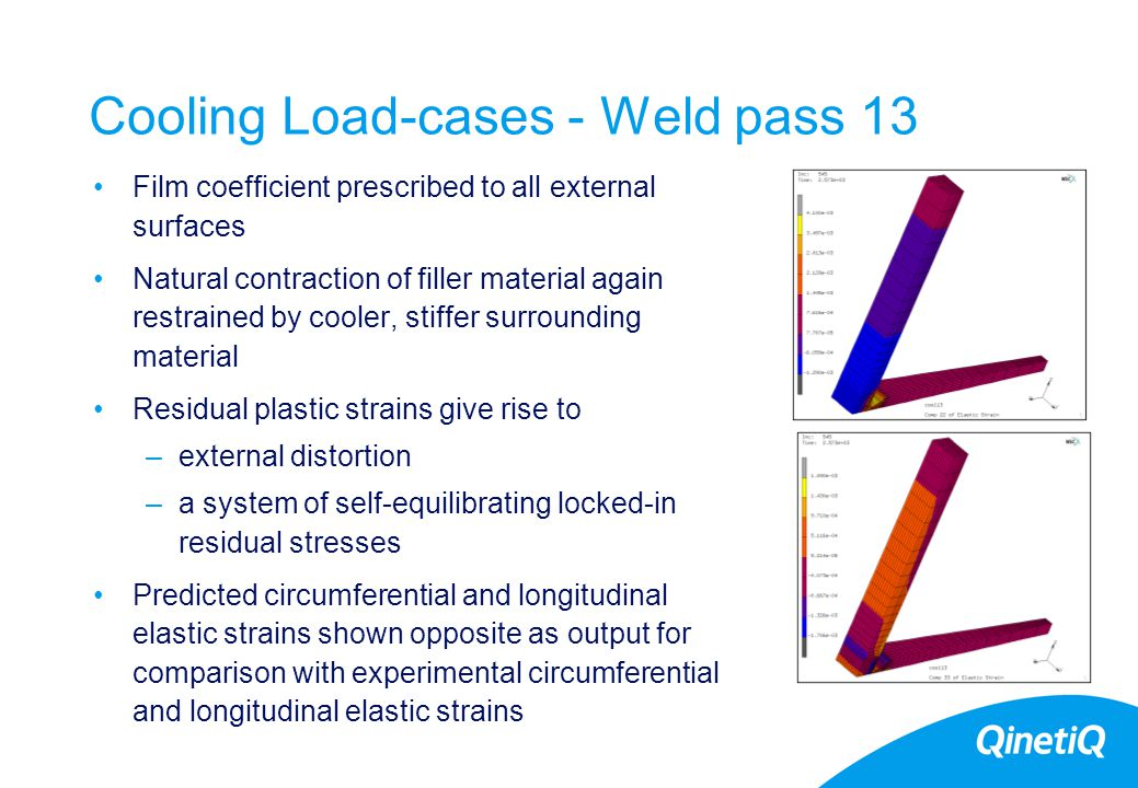 25 Cooling Load-cases - Weld pass 13 Film coefficient prescribed to all external surfaces Natural contraction of filler material again restrained by c