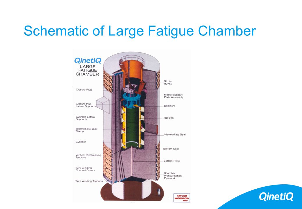 9 Schematic of Large Fatigue Chamber