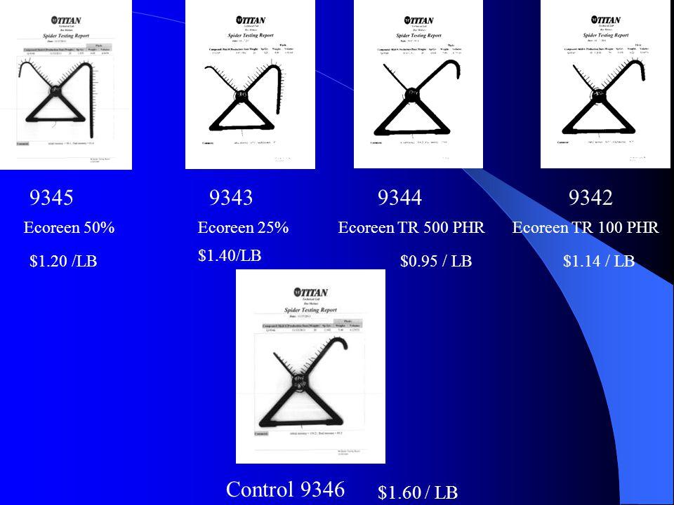 Control 9346 9345934393449342 Ecoreen 50%Ecoreen 25%Ecoreen TR 500 PHREcoreen TR 100 PHR $1.20 /LB $1.40/LB $1.14 / LB $1.60 / LB $0.95 / LB