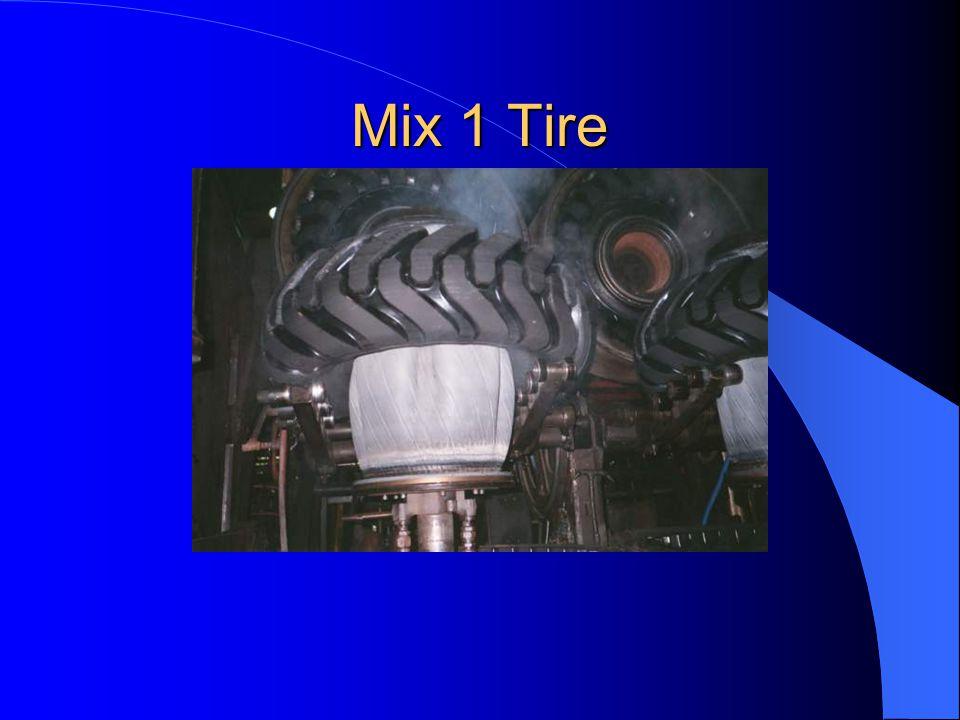 Mix 1 Tire