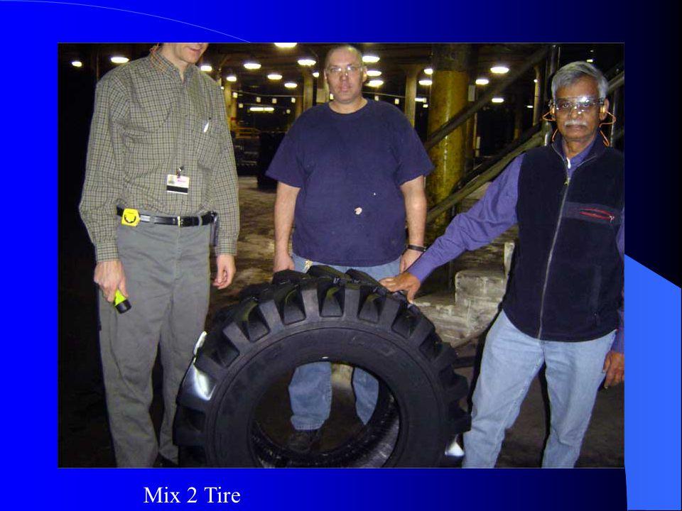 Mix 223 Tire Mix 2 Tire