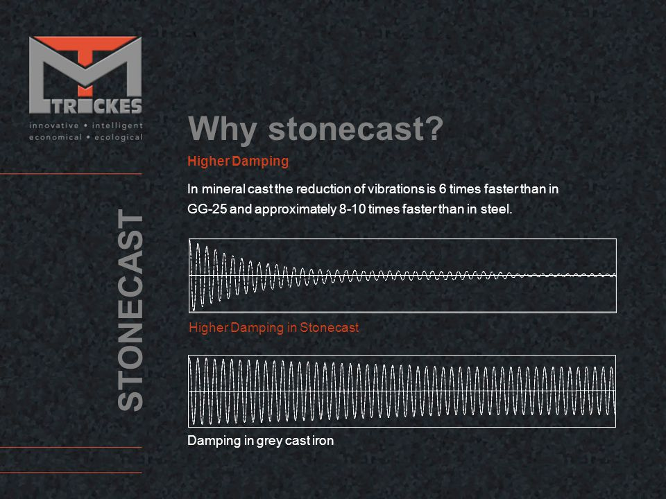 STONECAST Higher accuracy of the unmachined part Stonecast parts are poured mostly ready for assembling in comparison to the classic process.