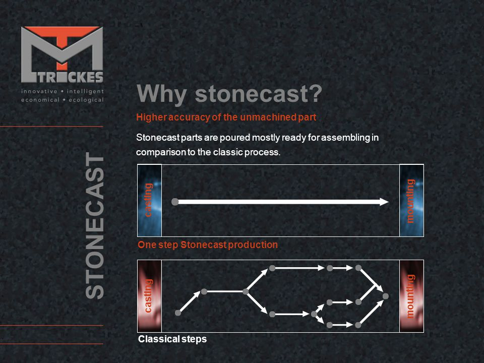STONECAST Heat stability Less thermal conductance and high thermal capacity lead to a high heat stability, which metallic parts cannot reach.