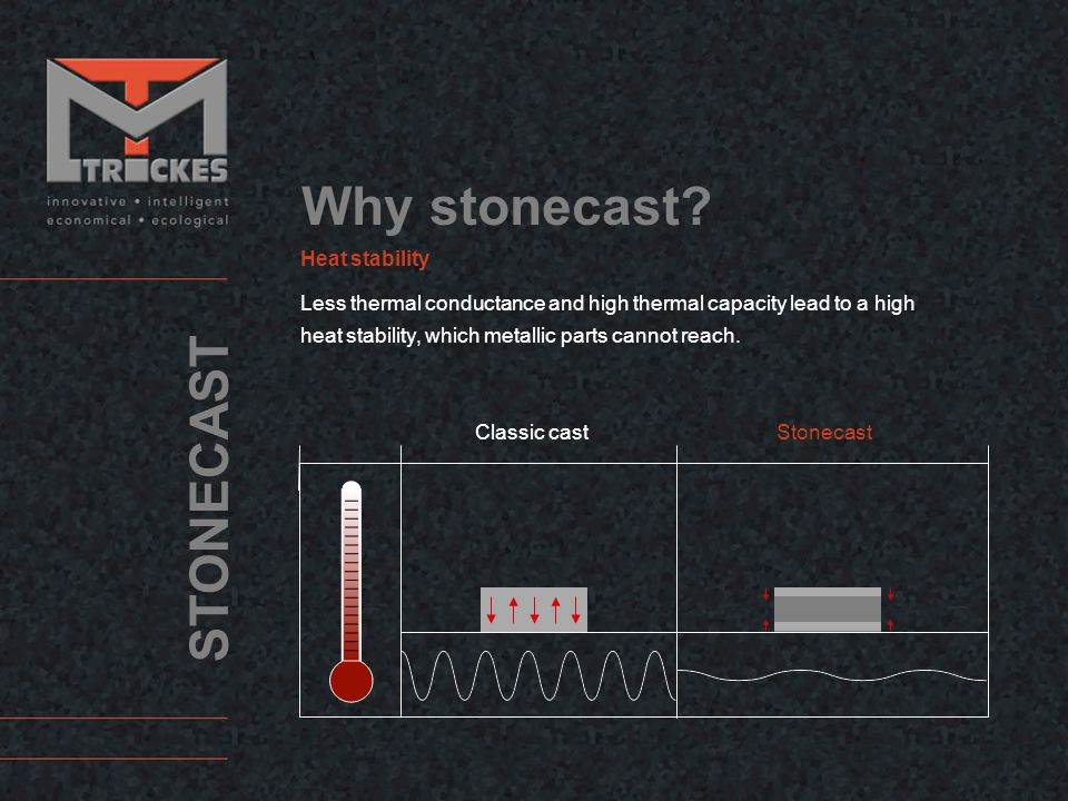STONECAST Higher finishing accuracy Higher production level due to casted in inserts, steel gibs and pipes, etc.