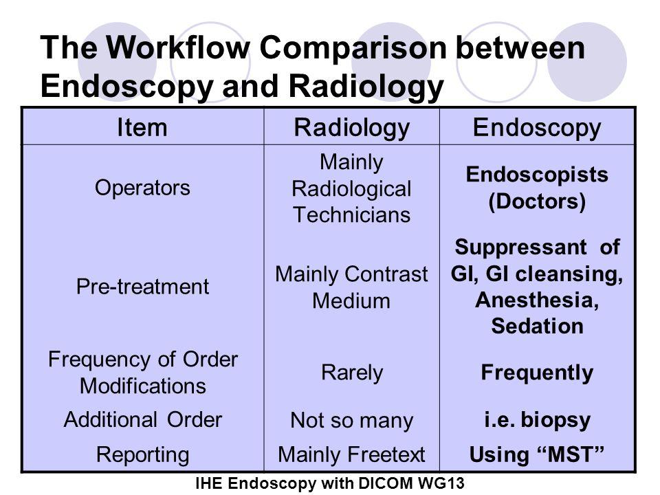 IHE Endoscopy with DICOM WG13 Our scope To establish another Endoscopy profiles  Bronchoscopy  Laparoscopy  Capsule endoscopy… Think about basic of DICOM protocol  MWM, MPPS are comfortable for endoscopy?