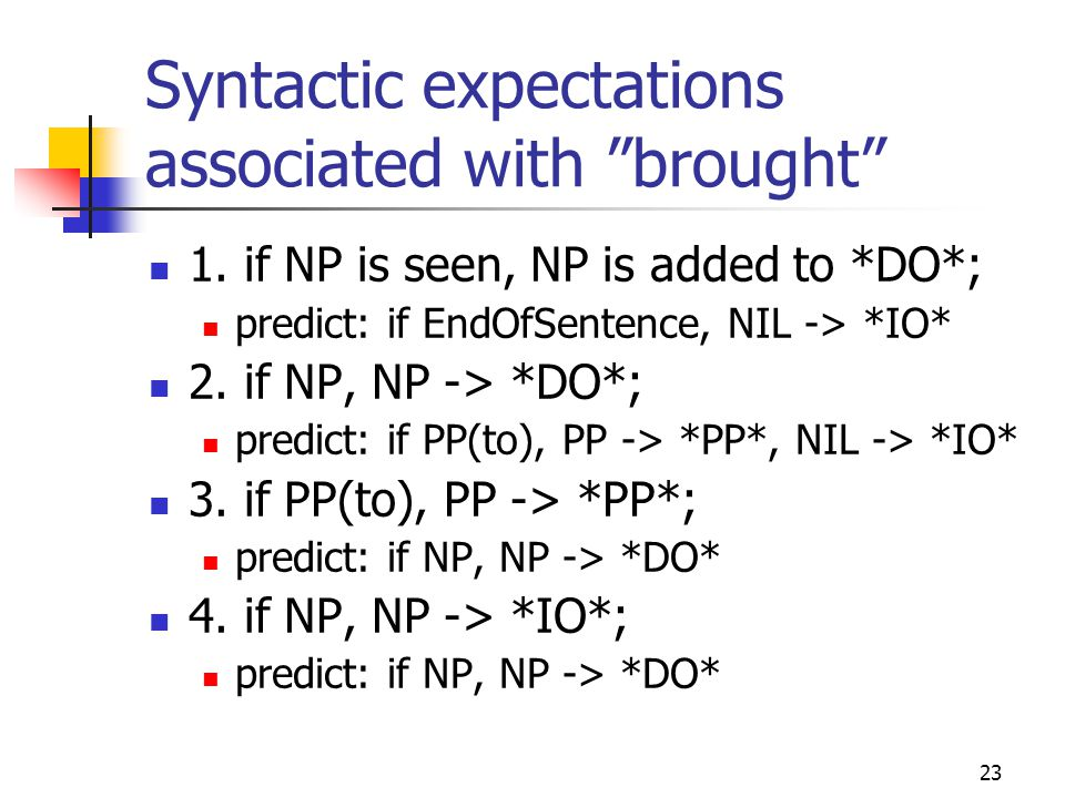 23 Syntactic expectations associated with brought 1.