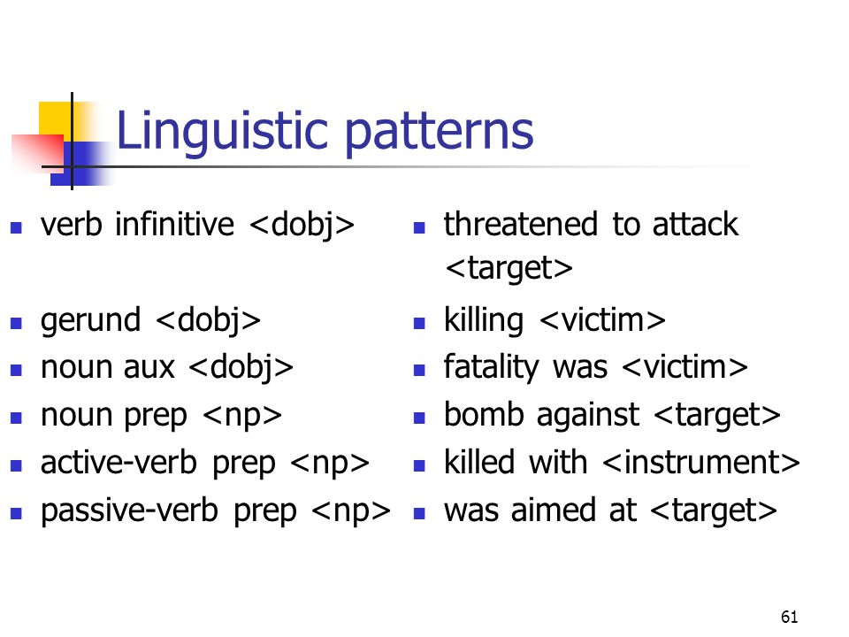 61 Linguistic patterns verb infinitive gerund noun aux noun prep active-verb prep passive-verb prep threatened to attack killing fatality was bomb against killed with was aimed at