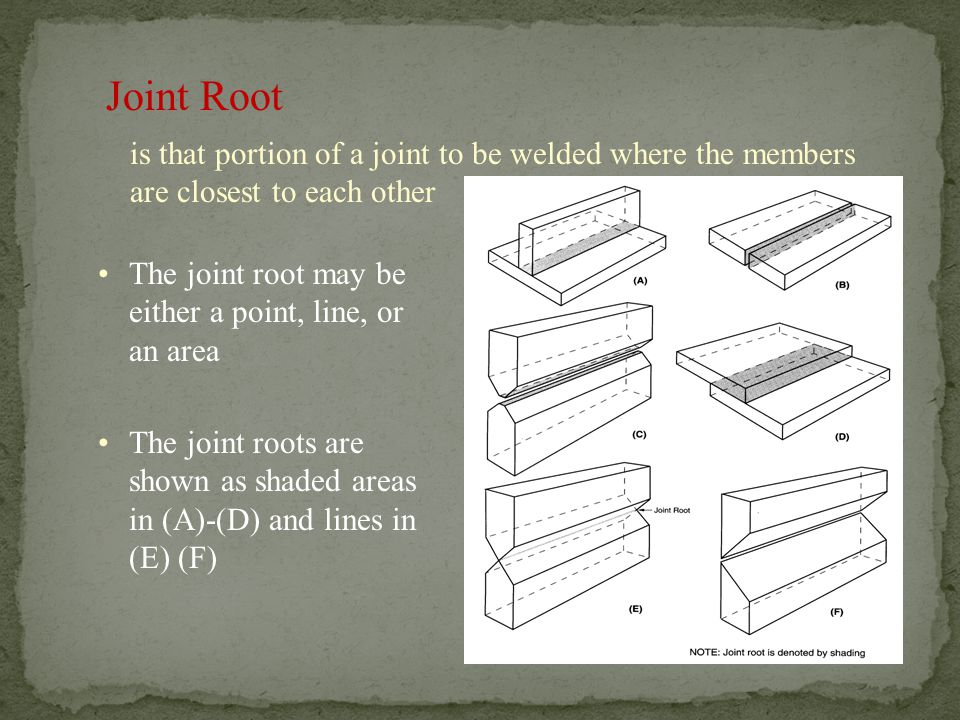 Joint Root is that portion of a joint to be welded where the members are closest to each other The joint root may be either a point, line, or an area The joint roots are shown as shaded areas in (A)-(D) and lines in (E) (F)