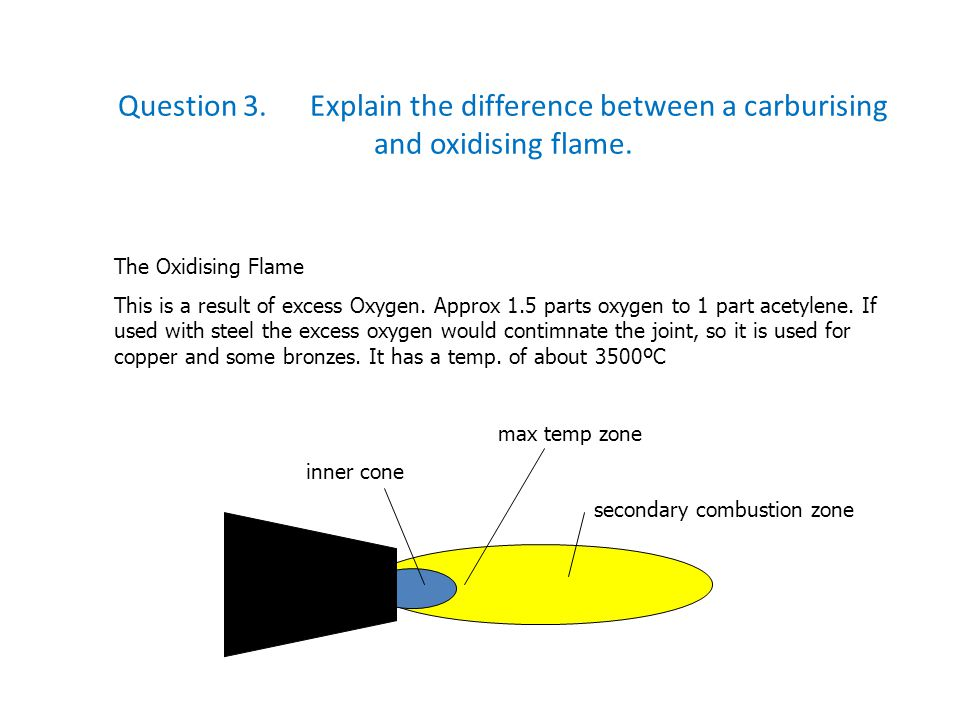 Question 3.Explain the difference between a carburising and oxidising flame. The Oxidising Flame This is a result of excess Oxygen. Approx 1.5 parts o