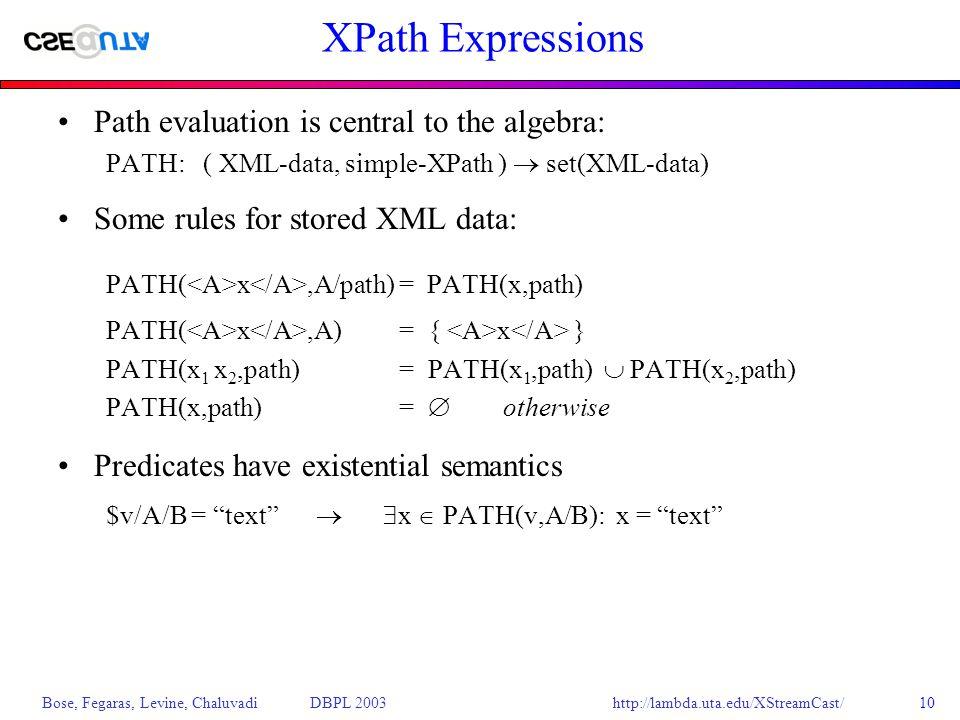 http://lambda.uta.edu/XStreamCast/ Bose, Fegaras, Levine, Chaluvadi DBPL 200310 XPath Expressions Path evaluation is central to the algebra: PATH: ( XML-data, simple-XPath )  set(XML-data) Some rules for stored XML data: PATH( x,A/path) = PATH(x,path) PATH( x,A) = { x } PATH(x 1 x 2,path) = PATH(x 1,path)  PATH(x 2,path) PATH(x,path) =  otherwise Predicates have existential semantics $v/A/B = text   x  PATH(v,A/B): x = text