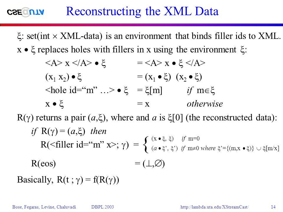 http://lambda.uta.edu/XStreamCast/ Bose, Fegaras, Levine, Chaluvadi DBPL 200314 Reconstructing the XML Data  : set(int  XML-data) is an environment that binds filler ids to XML.