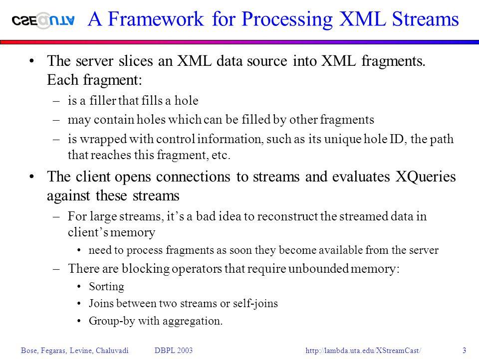http://lambda.uta.edu/XStreamCast/ Bose, Fegaras, Levine, Chaluvadi DBPL 20033 A Framework for Processing XML Streams The server slices an XML data source into XML fragments.