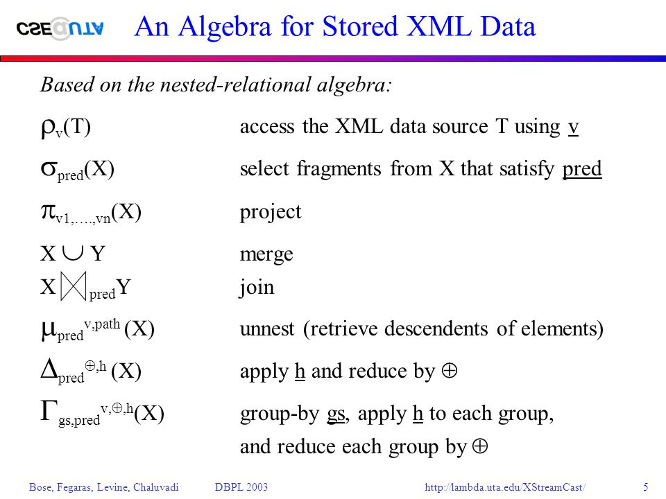 http://lambda.uta.edu/XStreamCast/ Bose, Fegaras, Levine, Chaluvadi DBPL 200316 Conclusion Fragmented XML data are easier to handle and synchronize than an infinitely long stream Associating holes with fillers takes care of out-of-sequence transmission, repetitions, replacements, and removals Our streamed algebra has similar operators but different semantics than our stored algebra Our algebra can capture most non-recursive XQueries Our future work includes –the development of main-memory algorithms for processing XML data streams under memory and power constraints –The development of a comprehensive approach to optimizing XQueries that utilizes our main-memory algorithms.