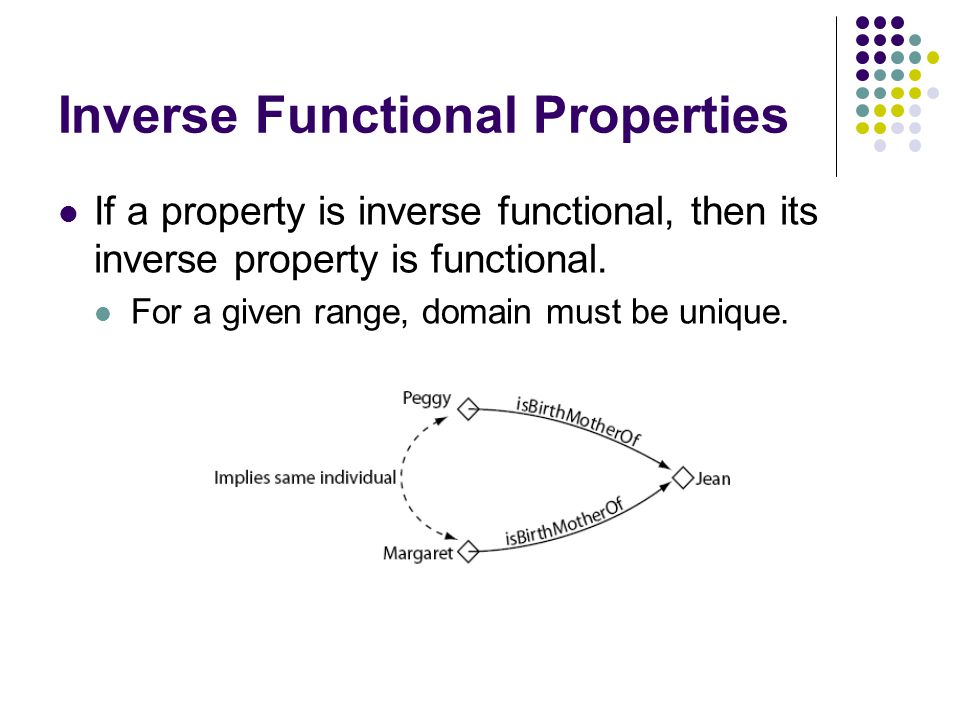 Inverse Functional Properties If a property is inverse functional, then its inverse property is functional.