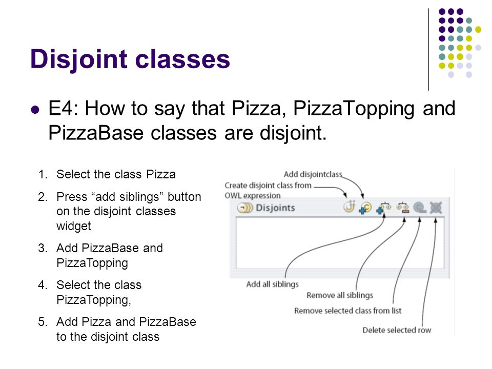 Disjoint classes E4: How to say that Pizza, PizzaTopping and PizzaBase classes are disjoint.