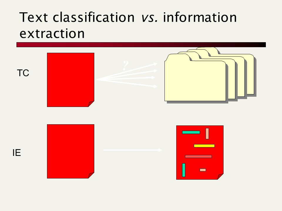 Text classification vs. information extraction ? TC IE