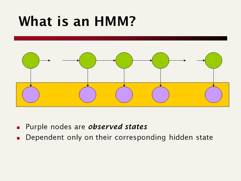 What is an HMM? Purple nodes are observed states Dependent only on their corresponding hidden state