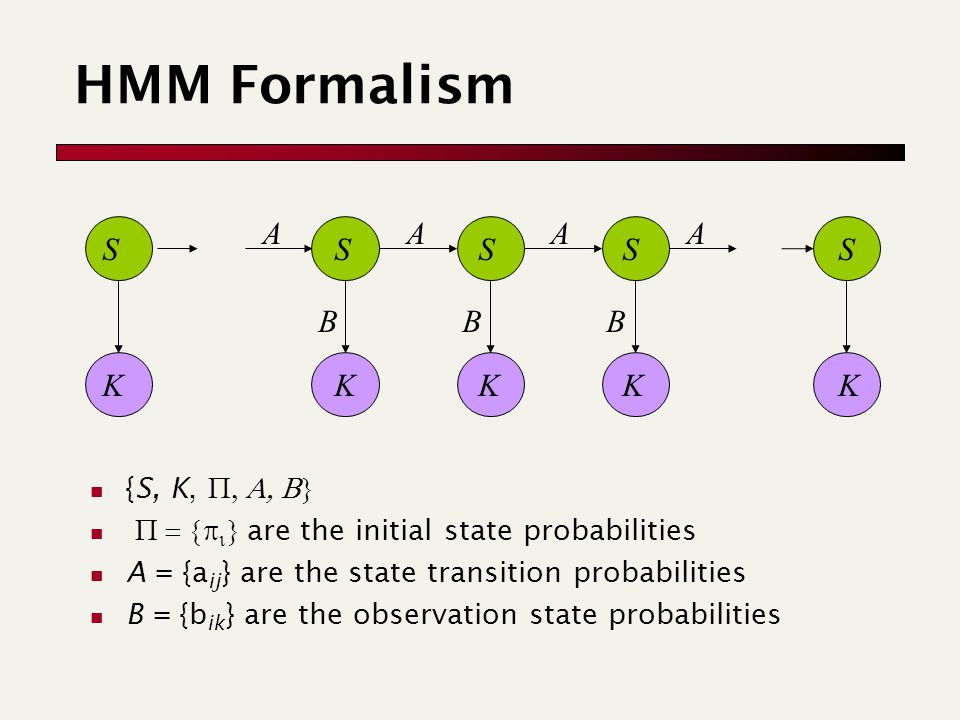 HMM Formalism {S, K,     are the initial state probabilities A = {a ij } are the state transition probabilities B = {b ik } are the o