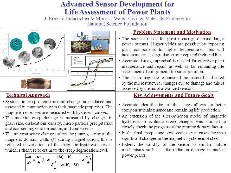 Advanced Sensor Development for Life Assessment of Power Plants J. Ernesto Indacochea & Ming L. Wang, Civil & Materials Engineering National Science F