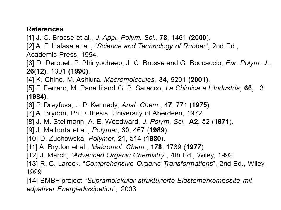 References [1] J. C. Brosse et al., J. Appl. Polym.