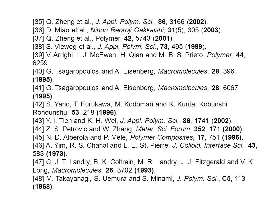 [35] Q. Zheng et al., J. Appl. Polym. Sci., 86, 3166 (2002).