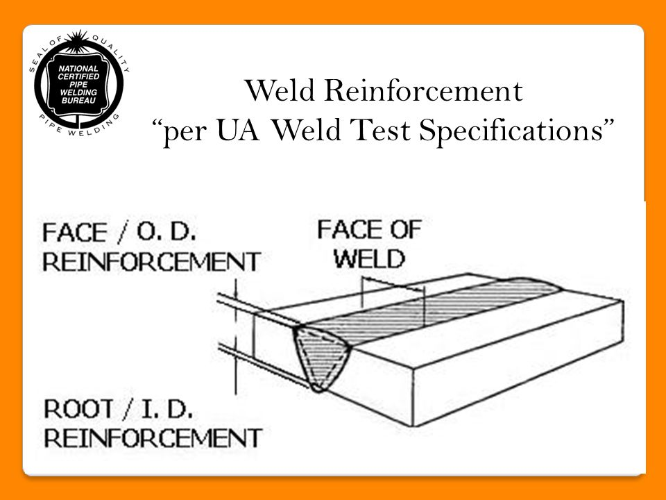 If at anytime during a weld test the ATR or Contractor Representative determines the welder does not demonstrate the necessary welding skills the weld test shall be terminated. CONTRACTOR'S & ATR'S RESPONSIBILITIES DURING TESTING