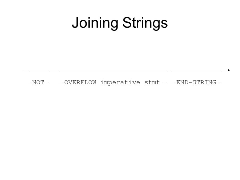 Joining Strings NOT OVERFLOW imperative stmt END-STRING