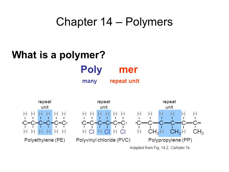 Chapter 14 – Polymers What is a polymer? Poly mer many repeat unit Adapted from Fig. 14.2, Callister 7e. CCCCCC HHHHHH HHHHHH Polyethylene (PE) Cl CCC