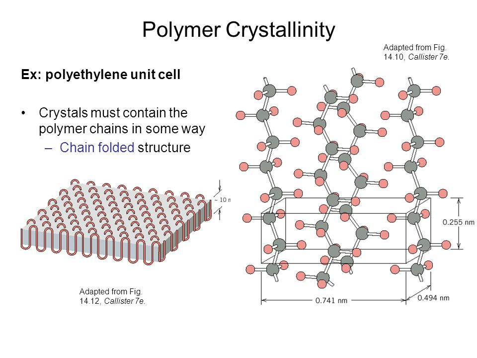 Polymer Crystallinity Ex: polyethylene unit cell Crystals must contain the polymer chains in some way –Chain folded structure Adapted from Fig. 14.10,