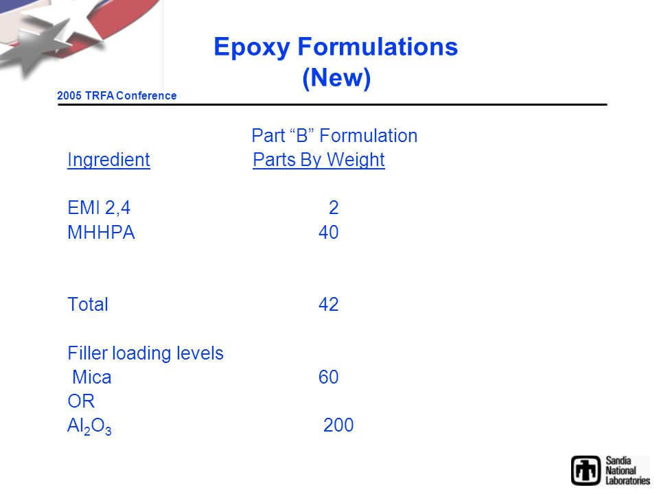 2005 TRFA Conference Epoxy Formulations (New) Part B Formulation IngredientParts By Weight EMI 2,4 2 MHHPA40 Total42 Filler loading levels Mica60 OR Al 2 O 3 200