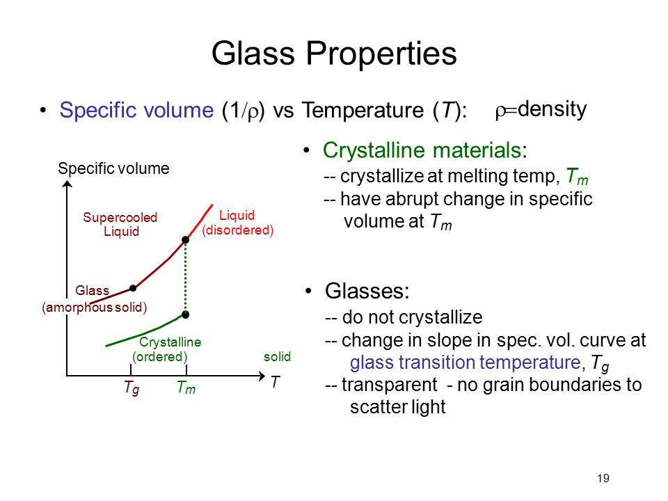 19 Specific volume (1  ) vs Temperature (T): Glasses: -- do not crystallize -- change in slope in spec. vol. curve at glass transition temperature,