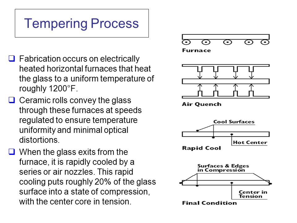 Tempering Process  Fabrication occurs on electrically heated horizontal furnaces that heat the glass to a uniform temperature of roughly 1200°F.  Ce