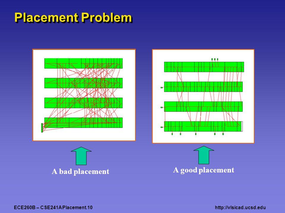 ECE260B – CSE241A Placement.10http://vlsicad.ucsd.edu Placement Problem A bad placement A good placement